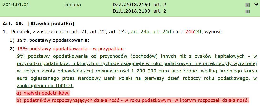 Stawka CIT 2019